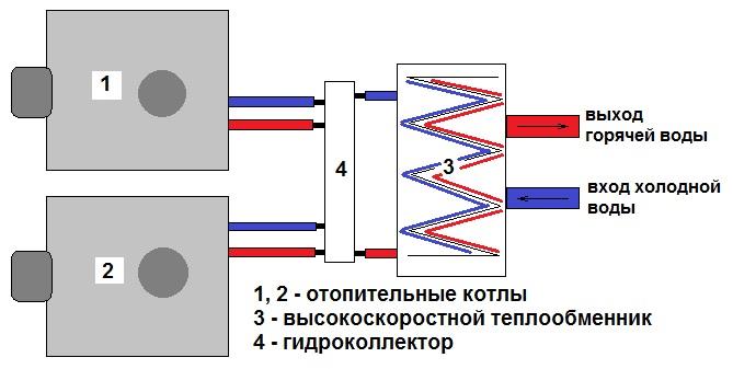 Теплообменник выход мощность теплообменник на ямз 238де2